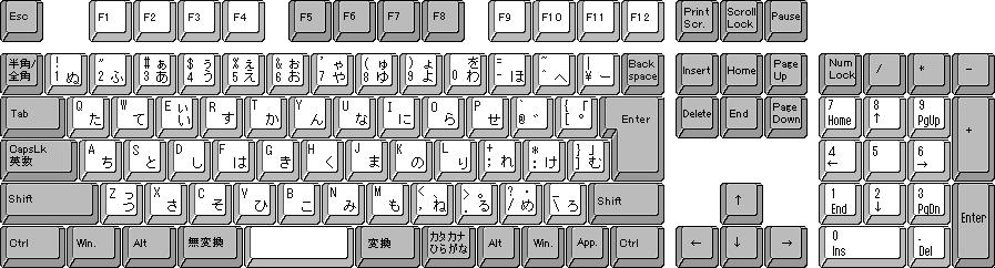 http://www2d.biglobe.ne.jp/~msyk/keyboard/layout/109key.png